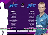 Highlights of Zenit U19's Alexander Sandrachuk play the fans at PES 2020