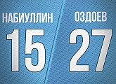 Ozdoev and Nabiullin have selected their squad numbers