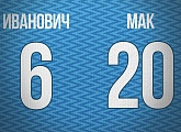 Robert Mak and Bransilav Ivanovic take new squad numbers